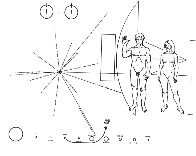 Motif_plaque_message_sondes_Pioneer - Apres Babel Traduire, Mucem