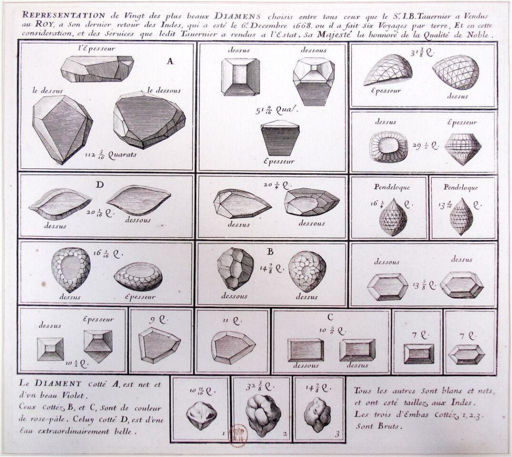 Abraham Bosse, Représentation de vingt des plus beaux diamants… (vers 1670). Photo François Farges © BnF, Estampes_preview
